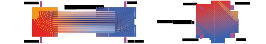 lueftungsanlage - schema - Wärmerückgewinnung / Gegenstromprinzip Kreuzstromprinzip